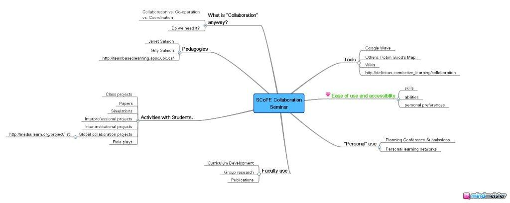 Attachment SCoPE_Collaboration_Seminar.jpg