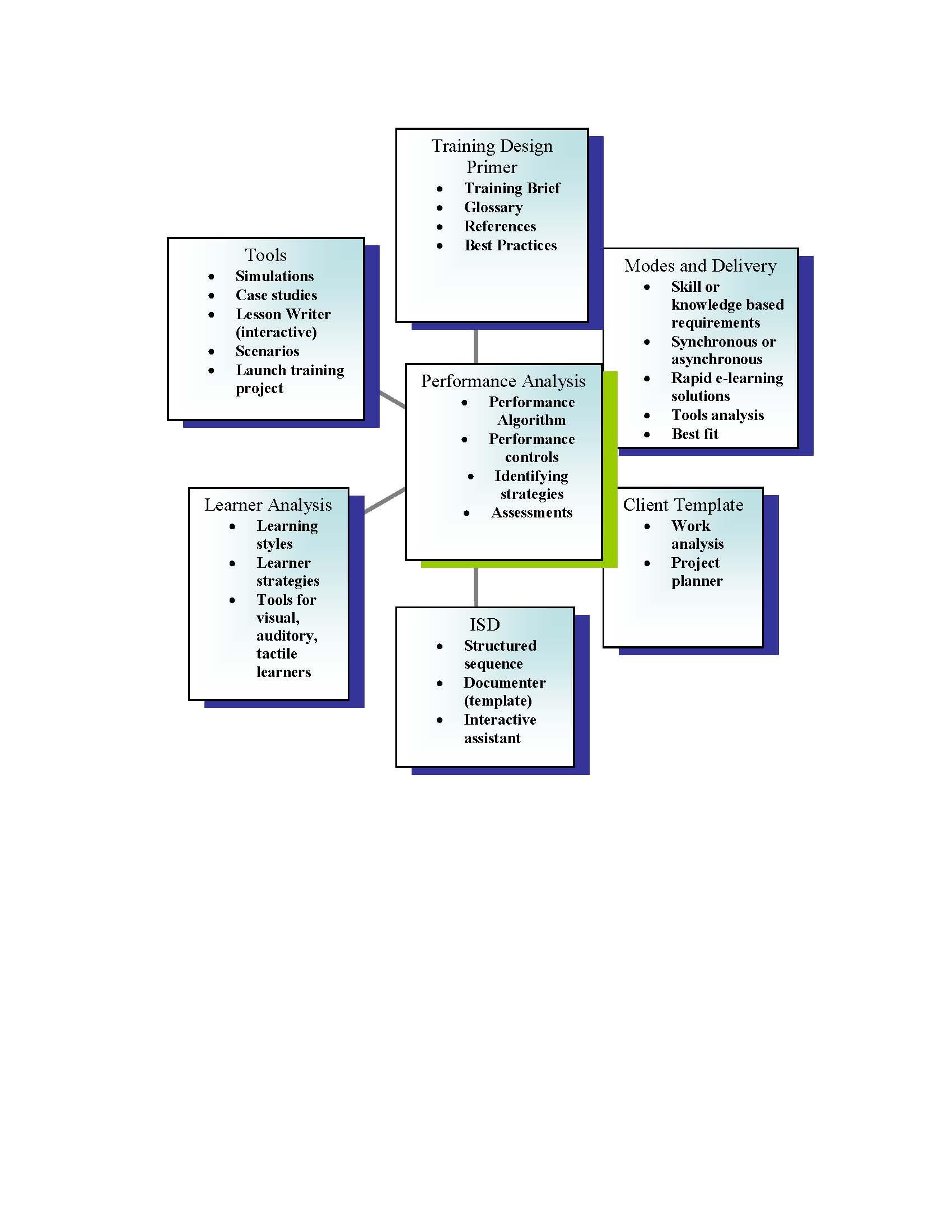 Attachment Flow_diagram.jpg