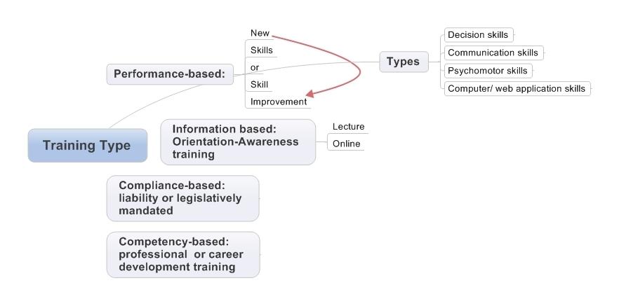 Attachment Training_Type.JPG