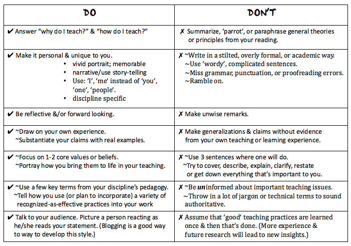 Table of do's and don'ts