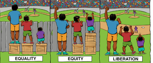 Equality, Equity, Liberation image